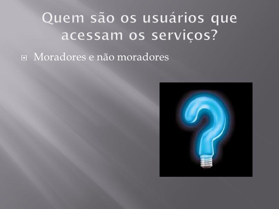 Quem são os usuários que acessam os serviços