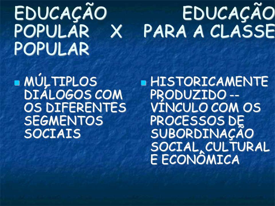 EDUCAÇÃO EDUCAÇÃO POPULAR X PARA A CLASSE POPULAR