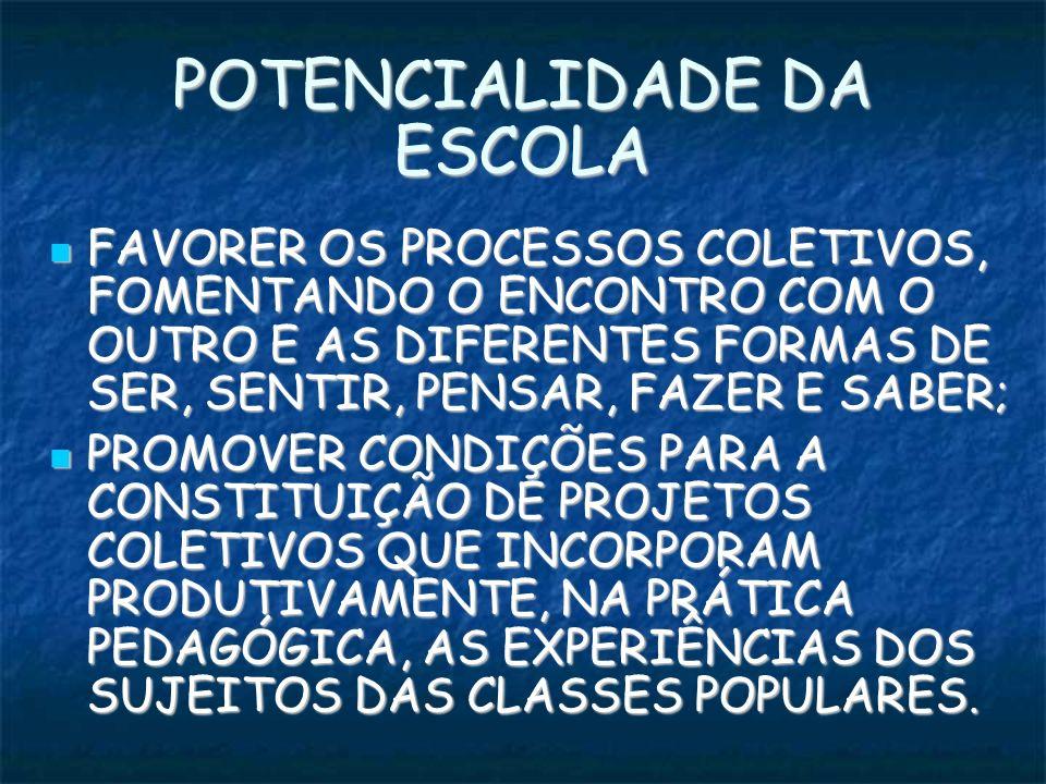 POTENCIALIDADE DA ESCOLA