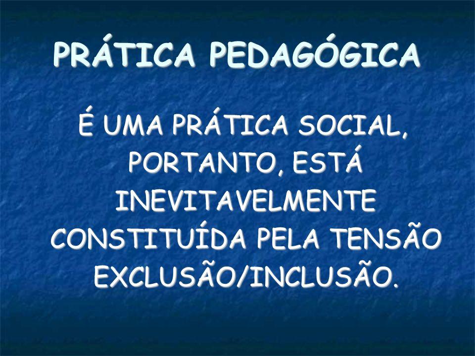 PRÁTICA PEDAGÓGICA É UMA PRÁTICA SOCIAL, PORTANTO, ESTÁ INEVITAVELMENTE CONSTITUÍDA PELA TENSÃO EXCLUSÃO/INCLUSÃO.