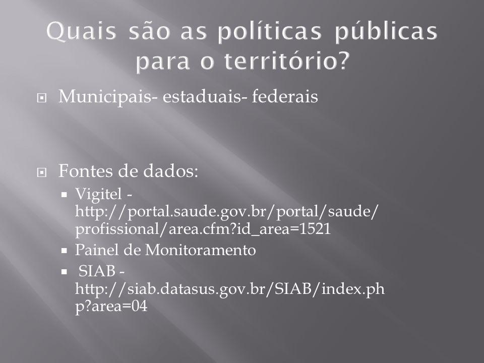 Quais são as políticas públicas para o território