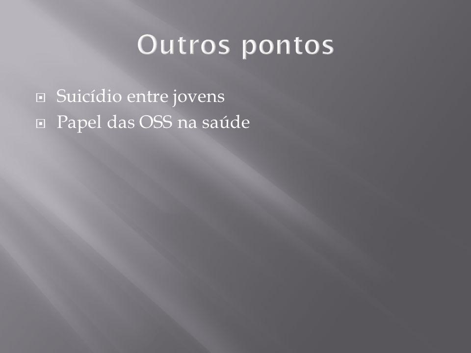Outros pontos Suicídio entre jovens Papel das OSS na saúde