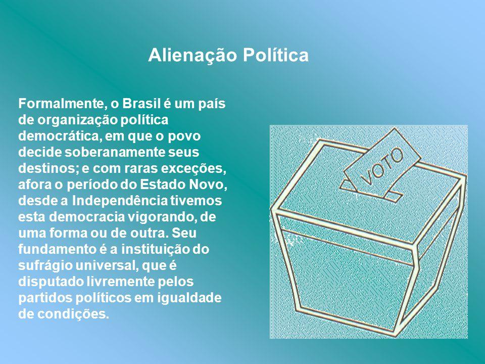 Alienação Política