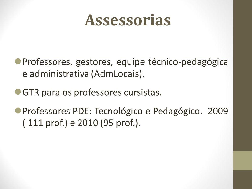 Assessorias Professores, gestores, equipe técnico-pedagógica e administrativa (AdmLocais). GTR para os professores cursistas.