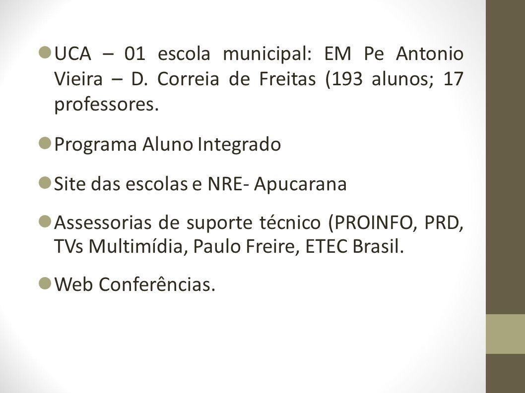 Programa Aluno Integrado Site das escolas e NRE- Apucarana