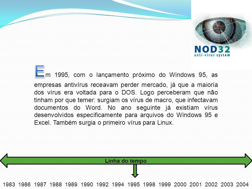 Em 1995, com o lançamento próximo do Windows 95, as empresas antivírus receavam perder mercado, já que a maioria dos vírus era voltada para o DOS. Logo perceberam que não tinham por que temer: surgiam os vírus de macro, que infectavam documentos do Word. No ano seguinte já existiam vírus desenvolvidos especificamente para arquivos do Windows 95 e Excel. Também surgia o primeiro vírus para Linux.