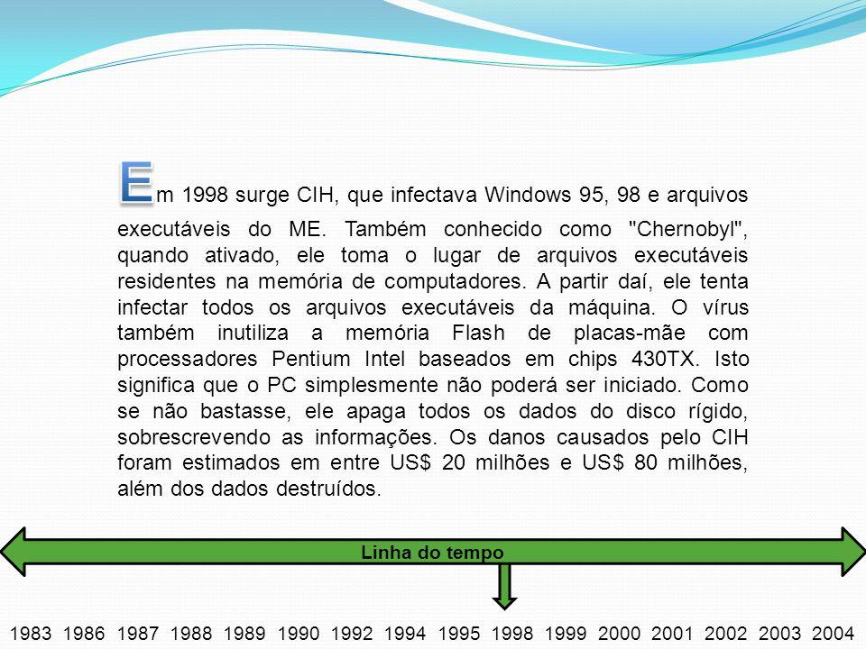 Em 1998 surge CIH, que infectava Windows 95, 98 e arquivos executáveis do ME. Também conhecido como Chernobyl , quando ativado, ele toma o lugar de arquivos executáveis residentes na memória de computadores. A partir daí, ele tenta infectar todos os arquivos executáveis da máquina. O vírus também inutiliza a memória Flash de placas-mãe com processadores Pentium Intel baseados em chips 430TX. Isto significa que o PC simplesmente não poderá ser iniciado. Como se não bastasse, ele apaga todos os dados do disco rígido, sobrescrevendo as informações. Os danos causados pelo CIH foram estimados em entre US$ 20 milhões e US$ 80 milhões, além dos dados destruídos.