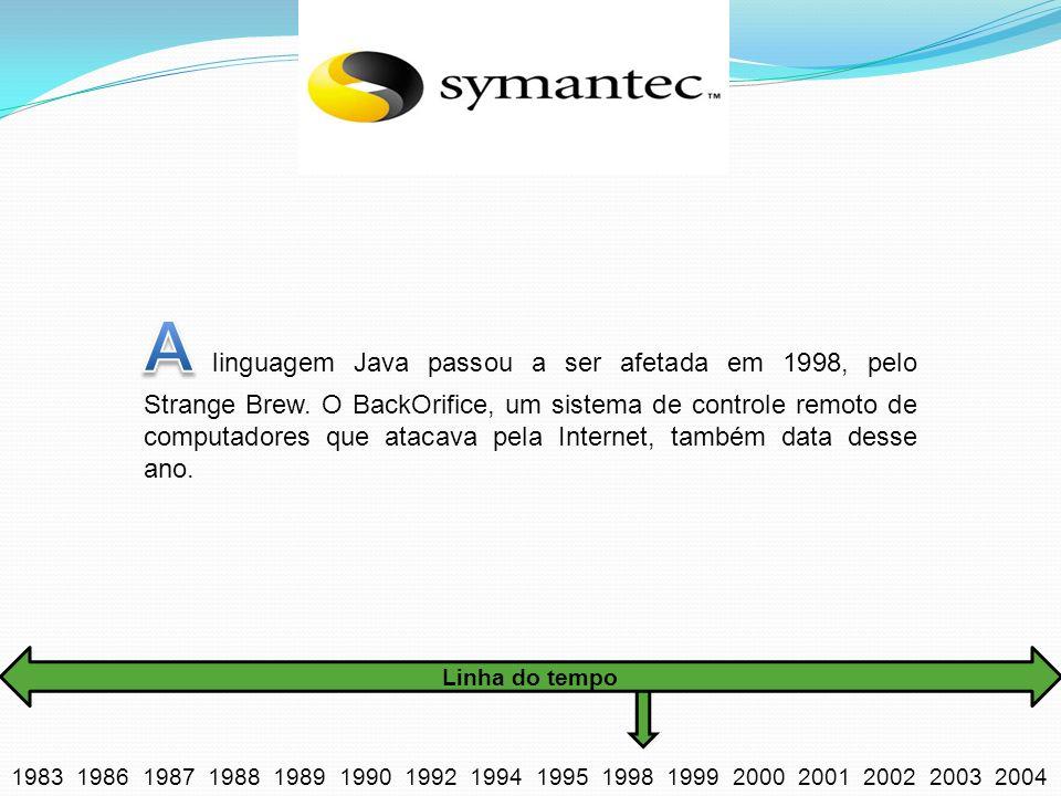 A linguagem Java passou a ser afetada em 1998, pelo Strange Brew