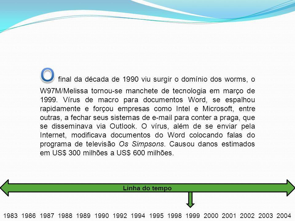 O final da década de 1990 viu surgir o domínio dos worms, o W97M/Melissa tornou-se manchete de tecnologia em março de 1999. Vírus de macro para documentos Word, se espalhou rapidamente e forçou empresas como Intel e Microsoft, entre outras, a fechar seus sistemas de e-mail para conter a praga, que se disseminava via Outlook. O vírus, além de se enviar pela Internet, modificava documentos do Word colocando falas do programa de televisão Os Simpsons. Causou danos estimados em US$ 300 milhões a US$ 600 milhões.