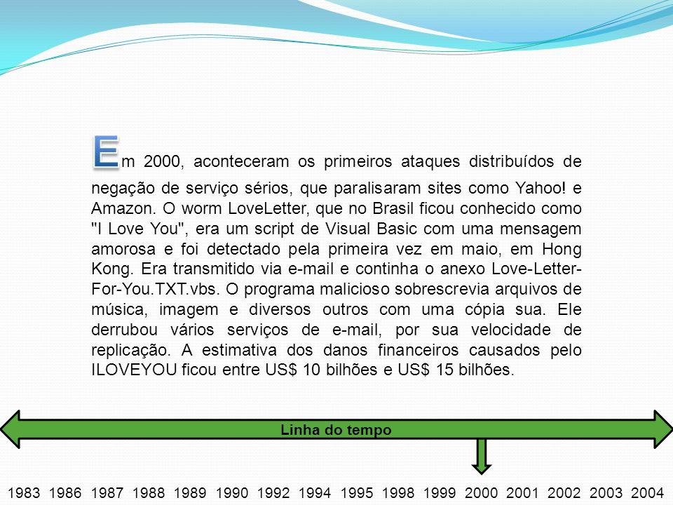 Em 2000, aconteceram os primeiros ataques distribuídos de negação de serviço sérios, que paralisaram sites como Yahoo! e Amazon. O worm LoveLetter, que no Brasil ficou conhecido como I Love You , era um script de Visual Basic com uma mensagem amorosa e foi detectado pela primeira vez em maio, em Hong Kong. Era transmitido via e-mail e continha o anexo Love-Letter-For-You.TXT.vbs. O programa malicioso sobrescrevia arquivos de música, imagem e diversos outros com uma cópia sua. Ele derrubou vários serviços de e-mail, por sua velocidade de replicação. A estimativa dos danos financeiros causados pelo ILOVEYOU ficou entre US$ 10 bilhões e US$ 15 bilhões.