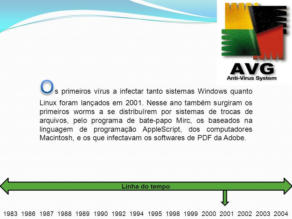 Os primeiros vírus a infectar tanto sistemas Windows quanto Linux foram lançados em 2001. Nesse ano também surgiram os primeiros worms a se distribuírem por sistemas de trocas de arquivos, pelo programa de bate-papo Mirc, os baseados na linguagem de programação AppleScript, dos computadores Macintosh, e os que infectavam os softwares de PDF da Adobe.