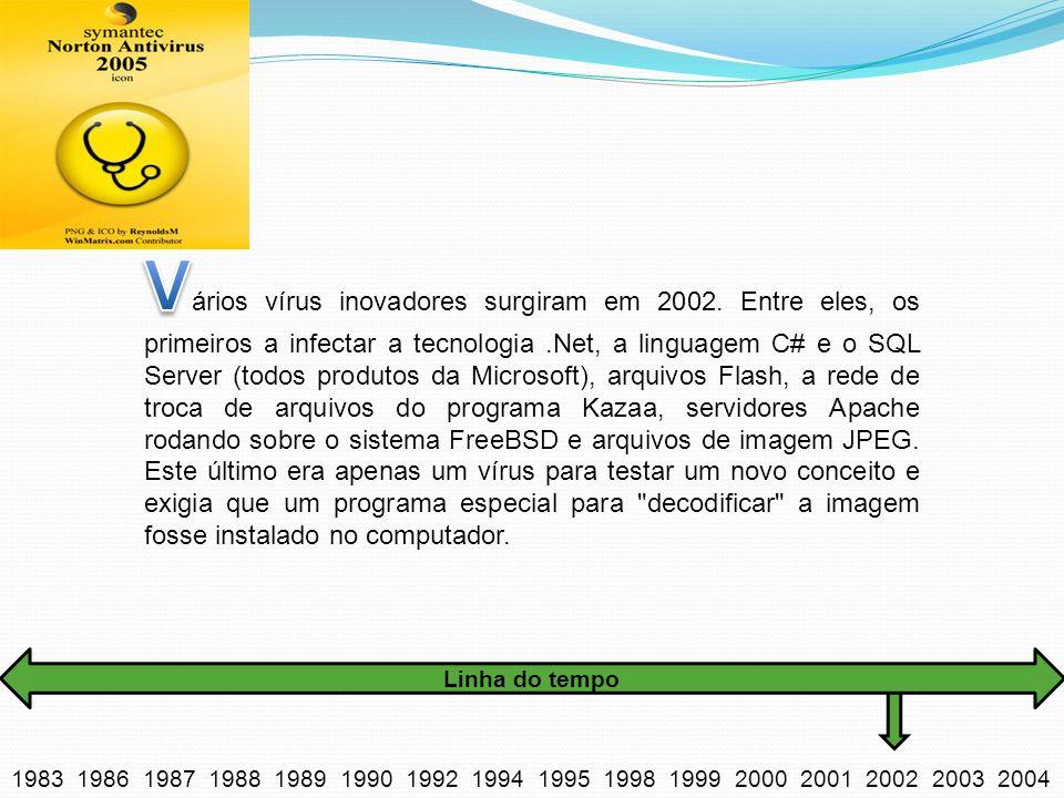 Vários vírus inovadores surgiram em 2002