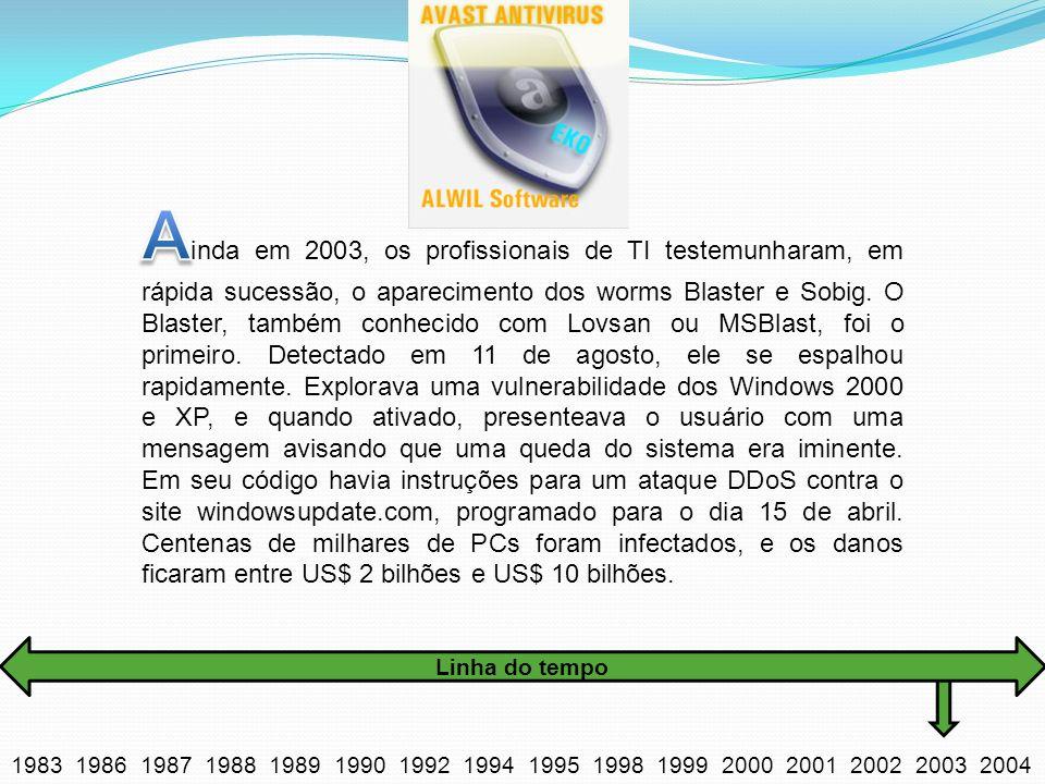 Ainda em 2003, os profissionais de TI testemunharam, em rápida sucessão, o aparecimento dos worms Blaster e Sobig. O Blaster, também conhecido com Lovsan ou MSBlast, foi o primeiro. Detectado em 11 de agosto, ele se espalhou rapidamente. Explorava uma vulnerabilidade dos Windows 2000 e XP, e quando ativado, presenteava o usuário com uma mensagem avisando que uma queda do sistema era iminente. Em seu código havia instruções para um ataque DDoS contra o site windowsupdate.com, programado para o dia 15 de abril. Centenas de milhares de PCs foram infectados, e os danos ficaram entre US$ 2 bilhões e US$ 10 bilhões.