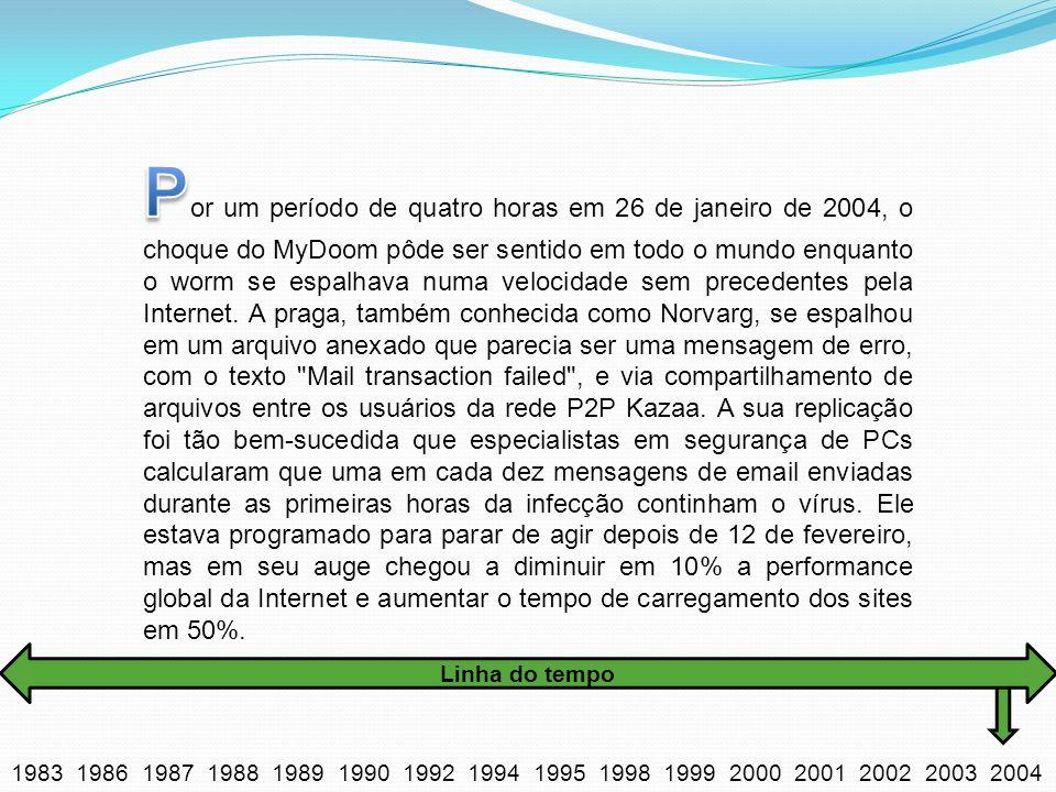 Por um período de quatro horas em 26 de janeiro de 2004, o choque do MyDoom pôde ser sentido em todo o mundo enquanto o worm se espalhava numa velocidade sem precedentes pela Internet. A praga, também conhecida como Norvarg, se espalhou em um arquivo anexado que parecia ser uma mensagem de erro, com o texto Mail transaction failed , e via compartilhamento de arquivos entre os usuários da rede P2P Kazaa. A sua replicação foi tão bem-sucedida que especialistas em segurança de PCs calcularam que uma em cada dez mensagens de email enviadas durante as primeiras horas da infecção continham o vírus. Ele estava programado para parar de agir depois de 12 de fevereiro, mas em seu auge chegou a diminuir em 10% a performance global da Internet e aumentar o tempo de carregamento dos sites em 50%.