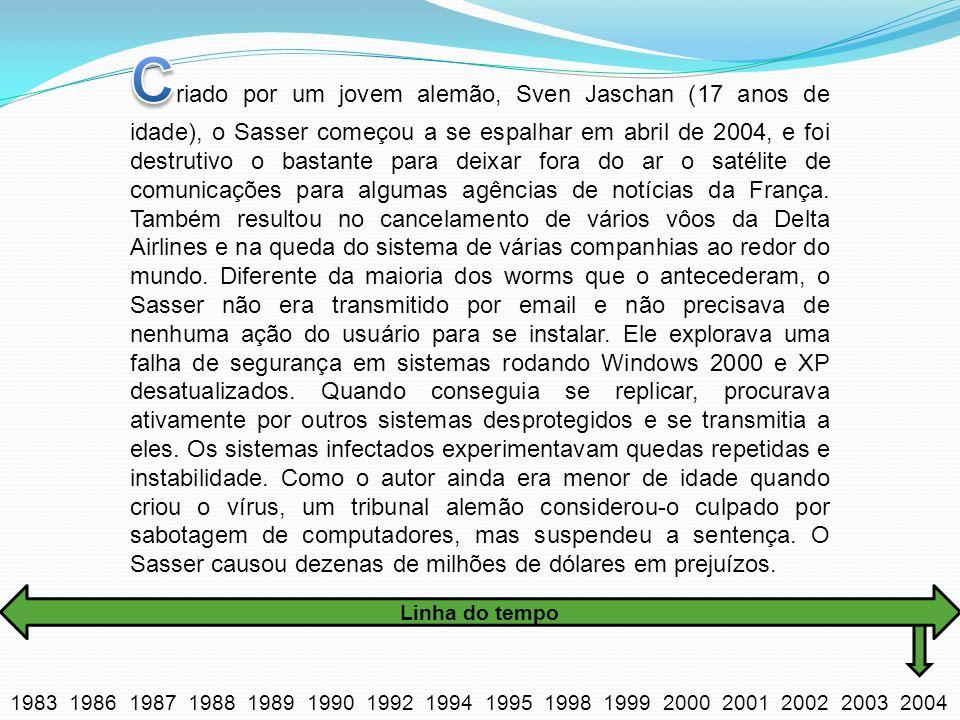 Criado por um jovem alemão, Sven Jaschan (17 anos de idade), o Sasser começou a se espalhar em abril de 2004, e foi destrutivo o bastante para deixar fora do ar o satélite de comunicações para algumas agências de notícias da França. Também resultou no cancelamento de vários vôos da Delta Airlines e na queda do sistema de várias companhias ao redor do mundo. Diferente da maioria dos worms que o antecederam, o Sasser não era transmitido por email e não precisava de nenhuma ação do usuário para se instalar. Ele explorava uma falha de segurança em sistemas rodando Windows 2000 e XP desatualizados. Quando conseguia se replicar, procurava ativamente por outros sistemas desprotegidos e se transmitia a eles. Os sistemas infectados experimentavam quedas repetidas e instabilidade. Como o autor ainda era menor de idade quando criou o vírus, um tribunal alemão considerou-o culpado por sabotagem de computadores, mas suspendeu a sentença. O Sasser causou dezenas de milhões de dólares em prejuízos.
