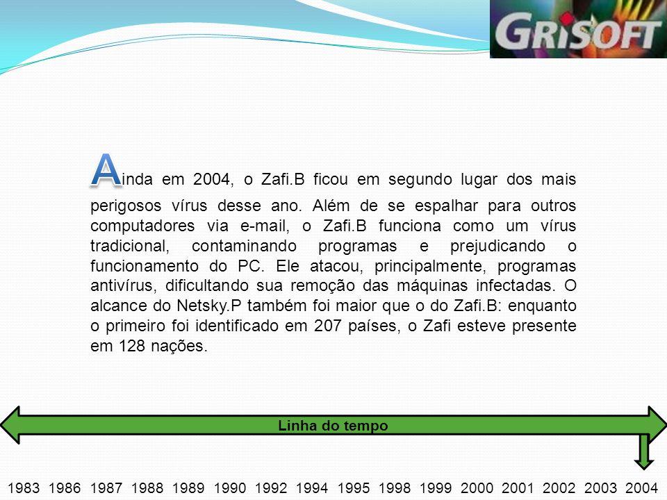 Ainda em 2004, o Zafi.B ficou em segundo lugar dos mais perigosos vírus desse ano. Além de se espalhar para outros computadores via e-mail, o Zafi.B funciona como um vírus tradicional, contaminando programas e prejudicando o funcionamento do PC. Ele atacou, principalmente, programas antivírus, dificultando sua remoção das máquinas infectadas. O alcance do Netsky.P também foi maior que o do Zafi.B: enquanto o primeiro foi identificado em 207 países, o Zafi esteve presente em 128 nações.