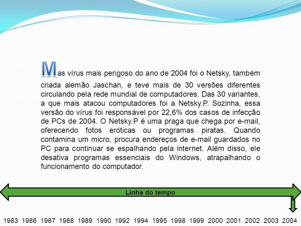 Mas vírus mais perigoso do ano de 2004 foi o Netsky, também criada alemão Jaschan, e teve mais de 30 versões diferentes circulando pela rede mundial de computadores. Das 30 variantes, a que mais atacou computadores foi a Netsky.P. Sozinha, essa versão do vírus foi responsável por 22,6% dos casos de infecção de PCs de 2004. O Netsky.P é uma praga que chega por e-mail, oferecendo fotos eróticas ou programas piratas. Quando contamina um micro, procura endereços de e-mail guardados no PC para continuar se espalhando pela internet. Além disso, ele desativa programas essenciais do Windows, atrapalhando o funcionamento do computador.