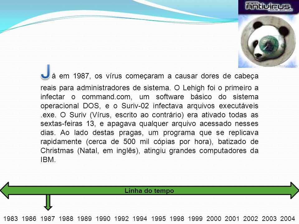 Já em 1987, os vírus começaram a causar dores de cabeça reais para administradores de sistema. O Lehigh foi o primeiro a infectar o command.com, um software básico do sistema operacional DOS, e o Suriv-02 infectava arquivos executáveis .exe. O Suriv (Vírus, escrito ao contrário) era ativado todas as sextas-feiras 13, e apagava qualquer arquivo acessado nesses dias. Ao lado destas pragas, um programa que se replicava rapidamente (cerca de 500 mil cópias por hora), batizado de Christmas (Natal, em inglês), atingiu grandes computadores da IBM.