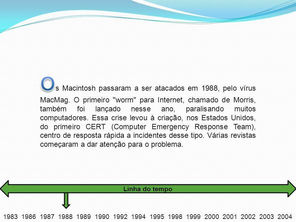 Os Macintosh passaram a ser atacados em 1988, pelo vírus MacMag