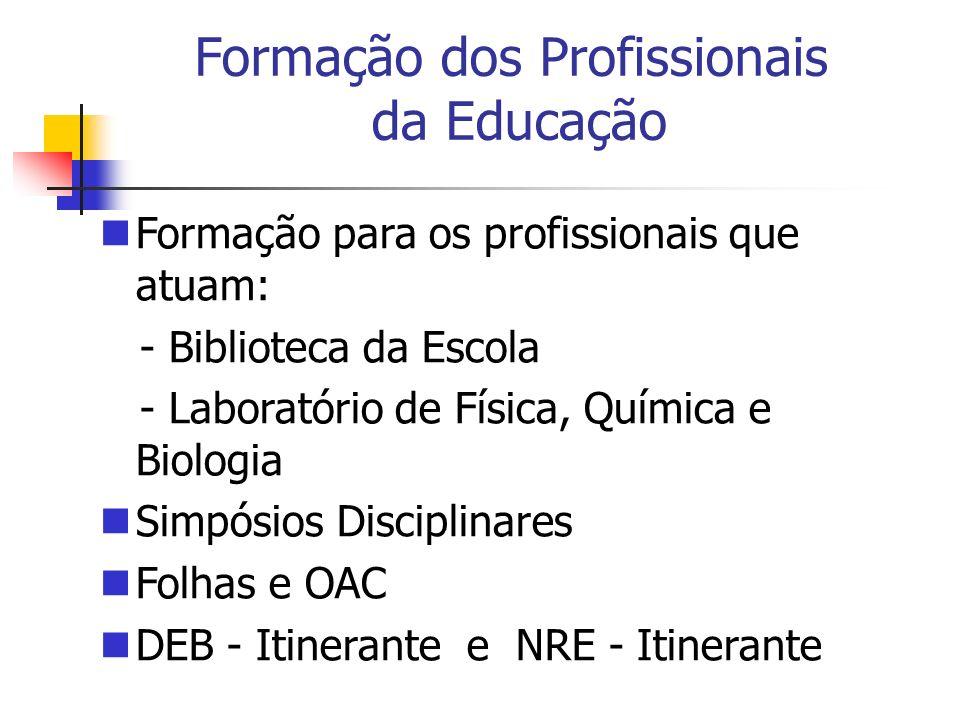 Formação dos Profissionais da Educação