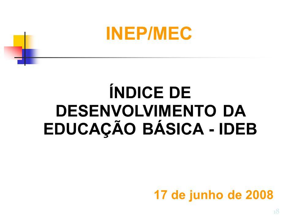 ÍNDICE DE DESENVOLVIMENTO DA EDUCAÇÃO BÁSICA - IDEB