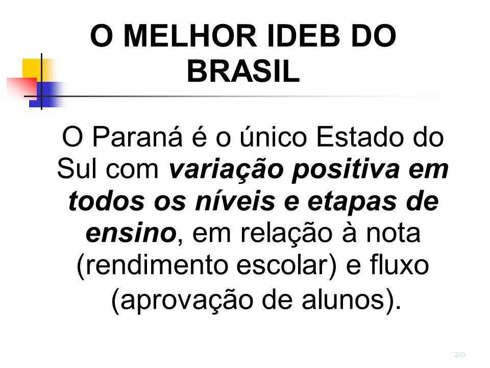 O MELHOR IDEB DO BRASIL