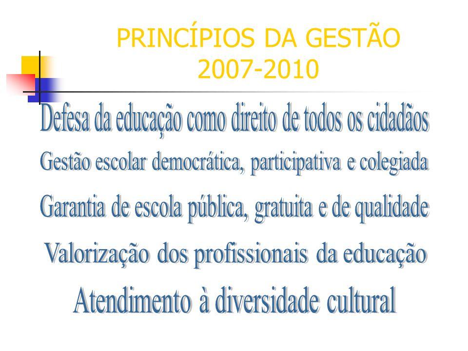 PRINCÍPIOS DA GESTÃO 2007-2010 Defesa da educação como direito de todos os cidadãos. Gestão escolar democrática, participativa e colegiada.