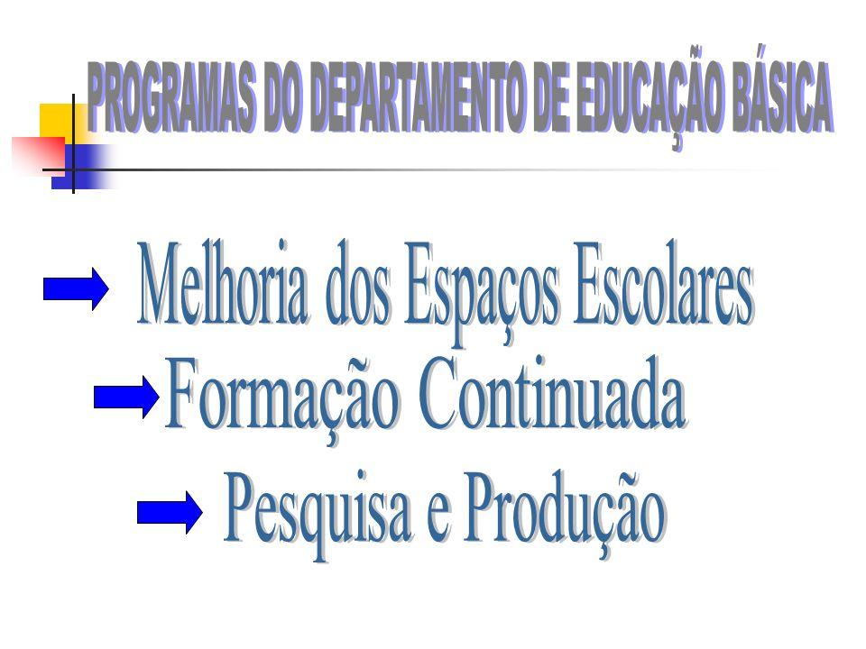 PROGRAMAS DO DEPARTAMENTO DE EDUCAÇÃO BÁSICA