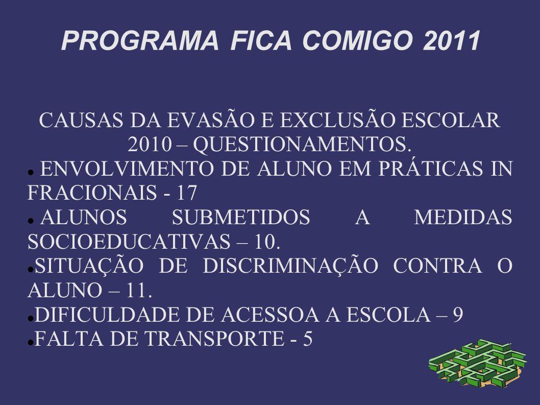 CAUSAS DA EVASÃO E EXCLUSÃO ESCOLAR 2010 – QUESTIONAMENTOS.