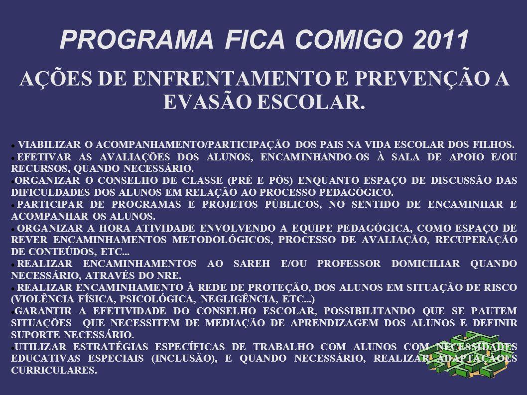 AÇÕES DE ENFRENTAMENTO E PREVENÇÃO A EVASÃO ESCOLAR.