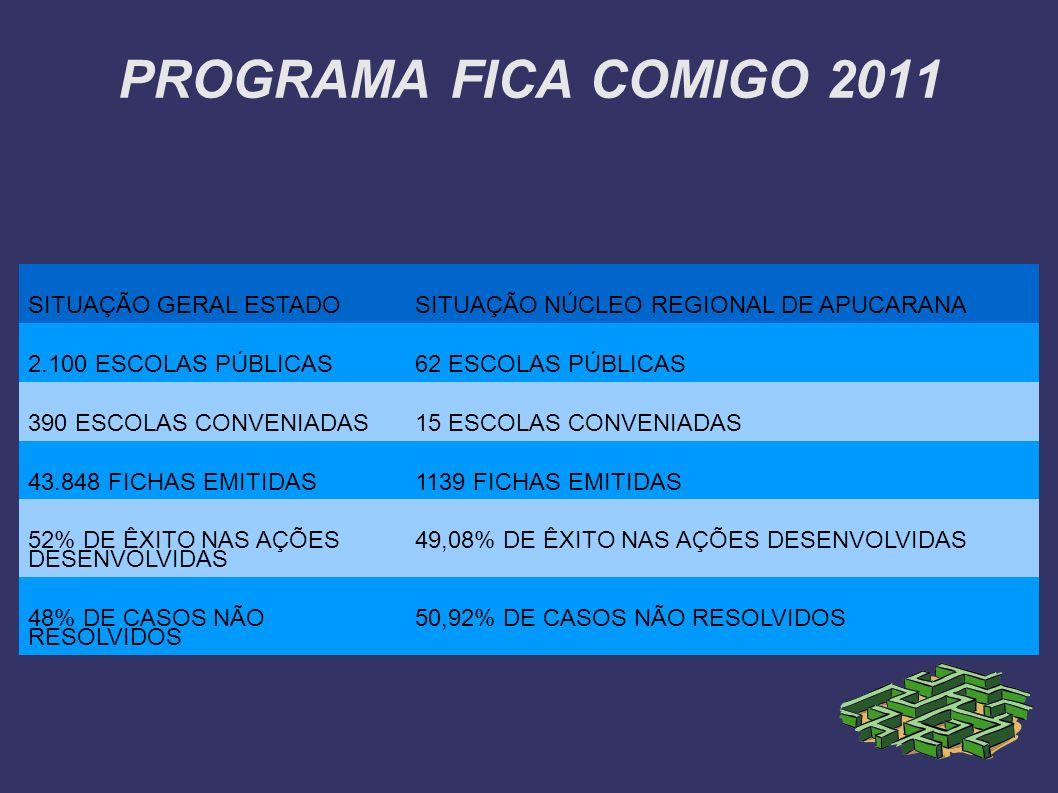 PROGRAMA FICA COMIGO 2011 COMPARATIVO SITUAÇÃO GERAL ESTADO