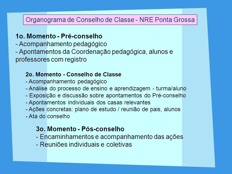 Organograma de Conselho de Classe - NRE Ponta Grossa