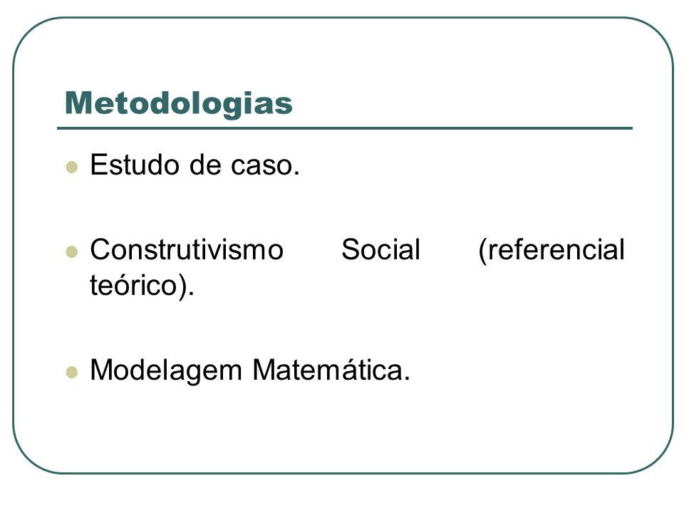 Metodologias Estudo de caso.