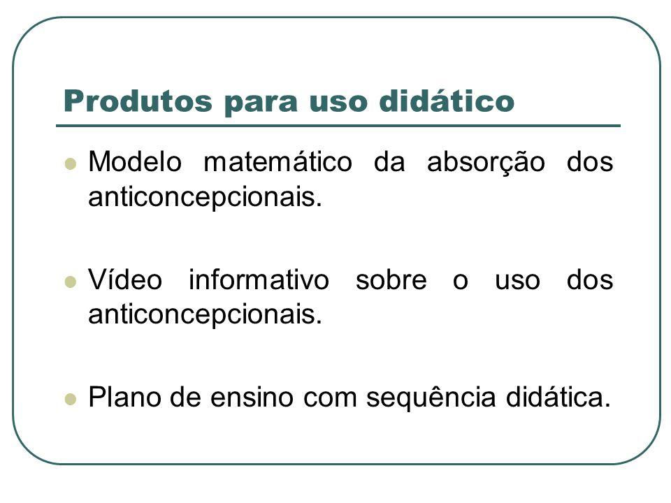 Produtos para uso didático