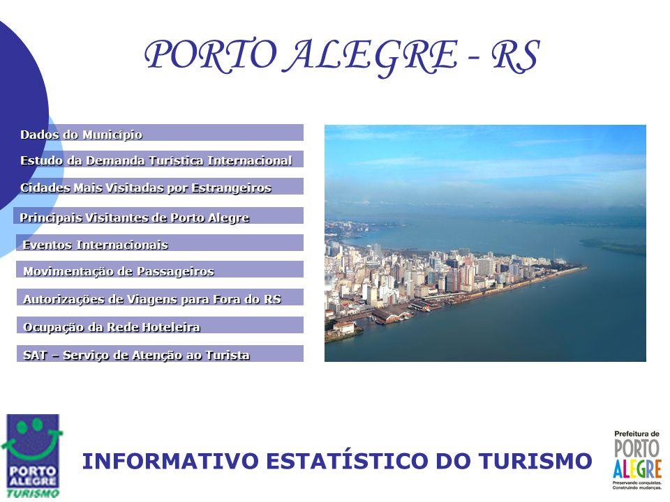 PORTO ALEGRE - RS INFORMATIVO ESTATÍSTICO DO TURISMO
