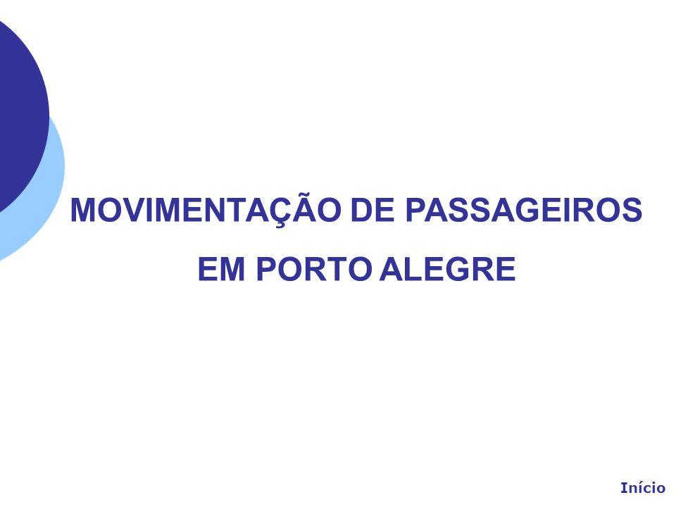 MOVIMENTAÇÃO DE PASSAGEIROS EM PORTO ALEGRE