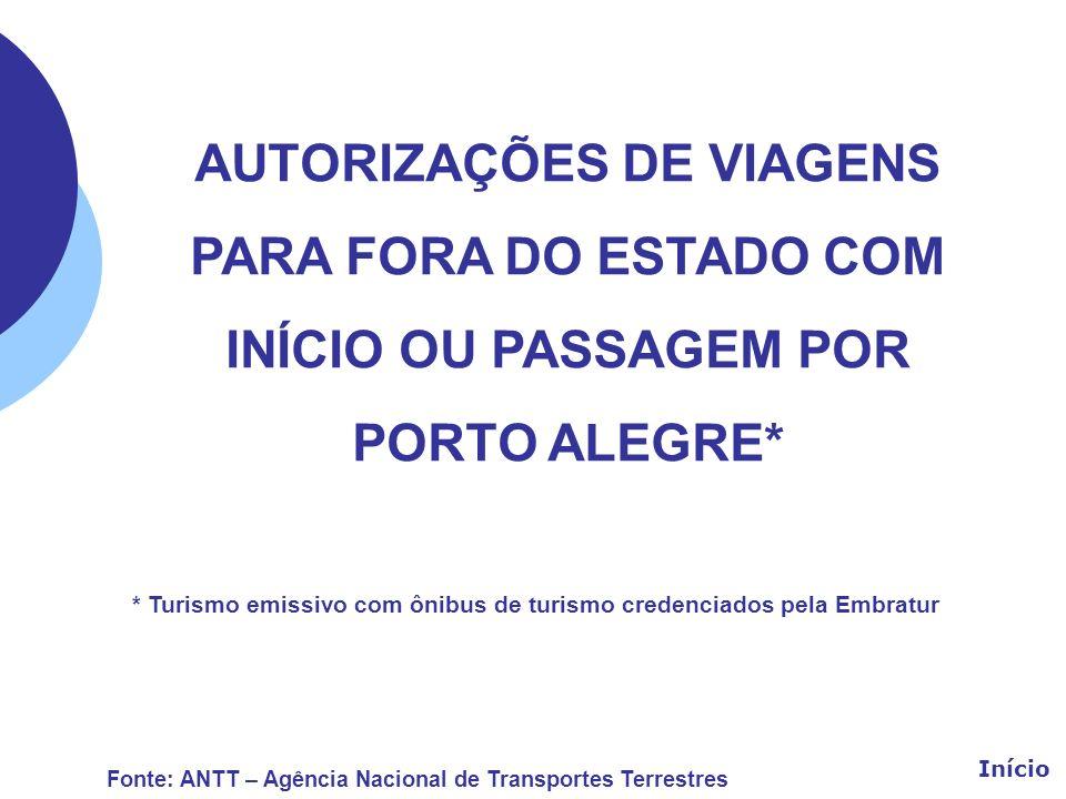 AUTORIZAÇÕES DE VIAGENS PARA FORA DO ESTADO COM INÍCIO OU PASSAGEM POR PORTO ALEGRE*