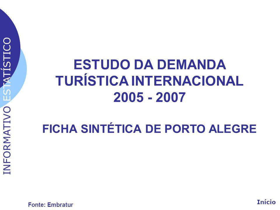 ESTUDO DA DEMANDA TURÍSTICA INTERNACIONAL 2005 - 2007 FICHA SINTÉTICA DE PORTO ALEGRE