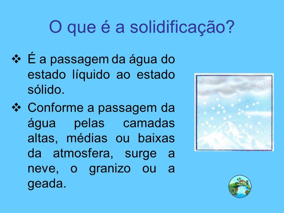 O que é a solidificação É a passagem da água do estado líquido ao estado sólido.