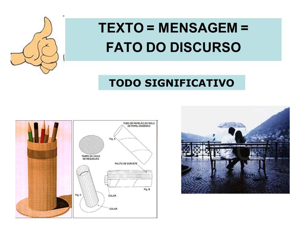 TEXTO = MENSAGEM = FATO DO DISCURSO