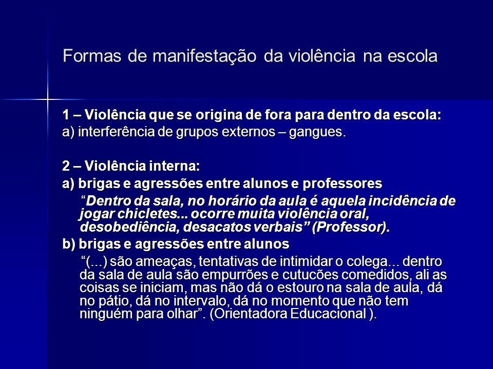 Formas de manifestação da violência na escola