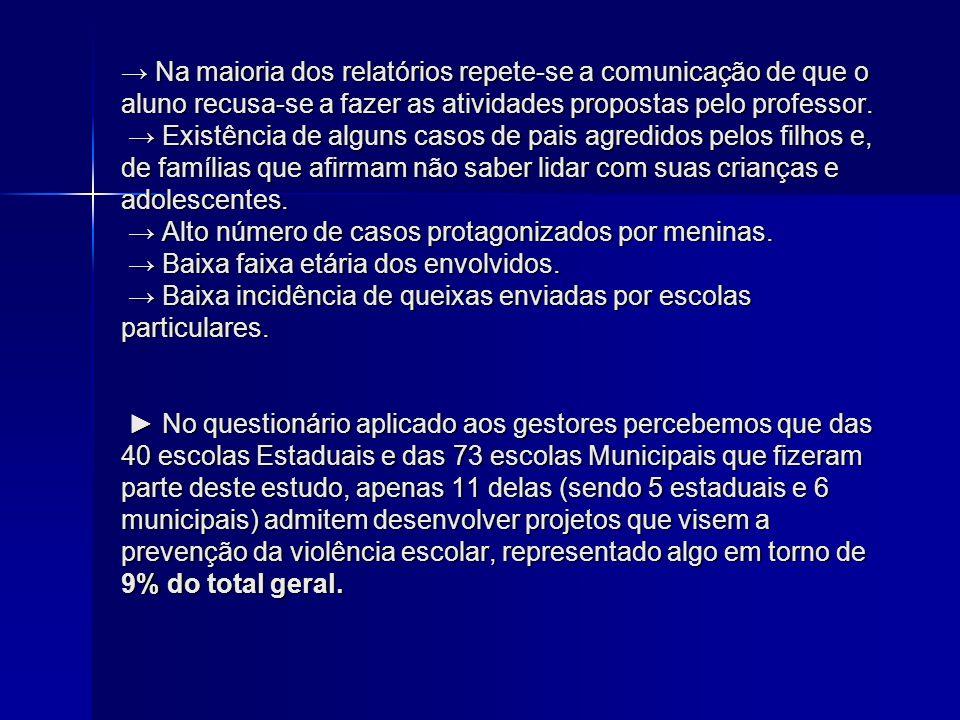 → Na maioria dos relatórios repete-se a comunicação de que o aluno recusa-se a fazer as atividades propostas pelo professor.