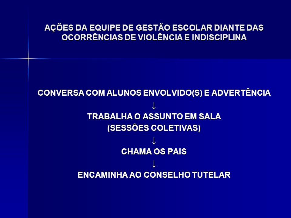 CONVERSA COM ALUNOS ENVOLVIDO(S) E ADVERTÊNCIA ↓