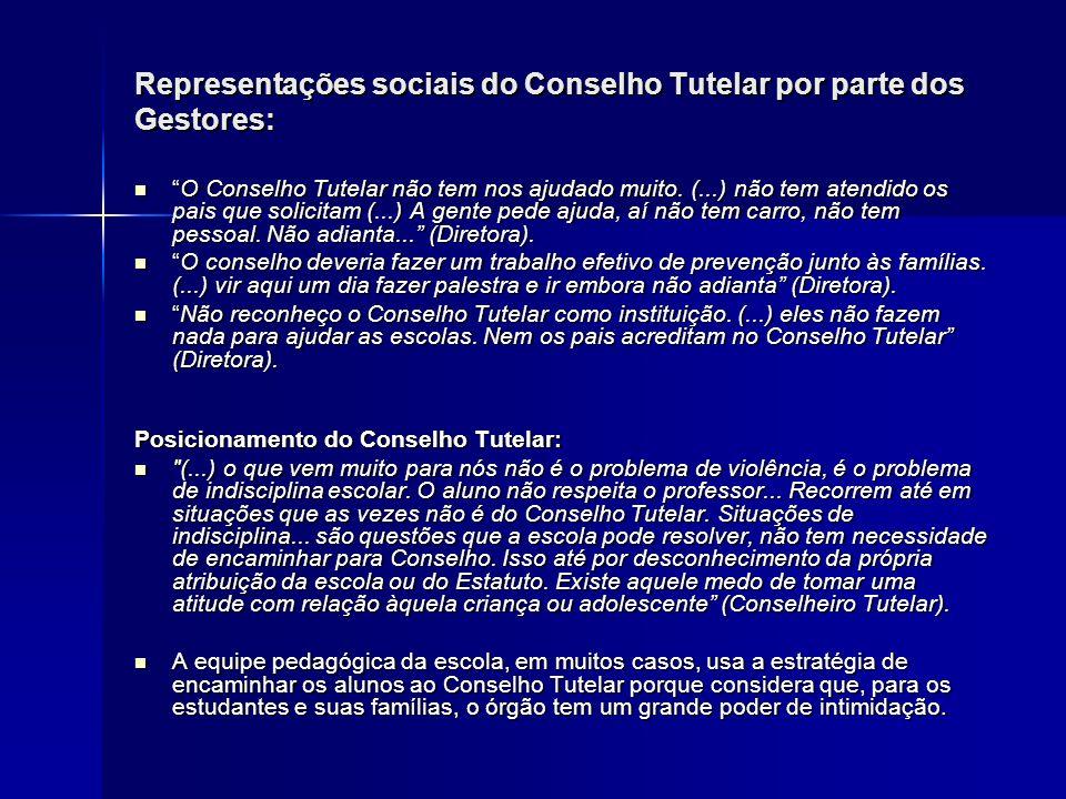 Representações sociais do Conselho Tutelar por parte dos Gestores:
