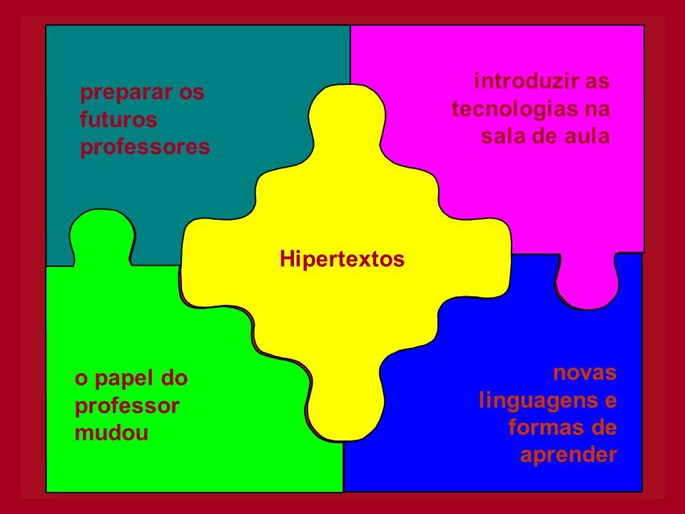introduzir as tecnologias na sala de aula