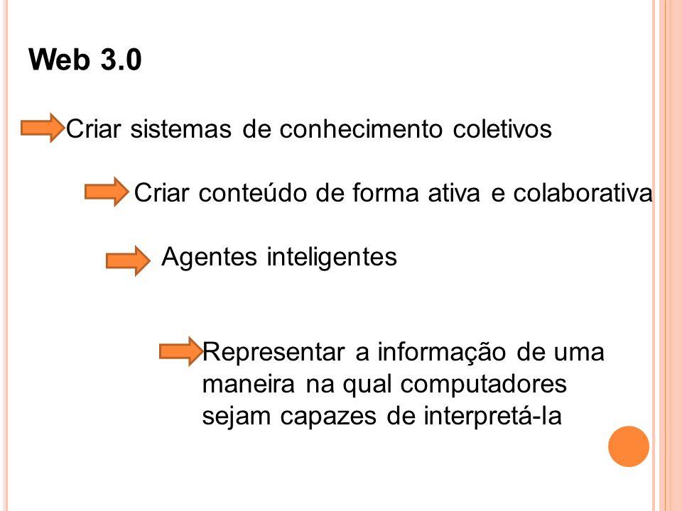 Web 3.0 Criar sistemas de conhecimento coletivos