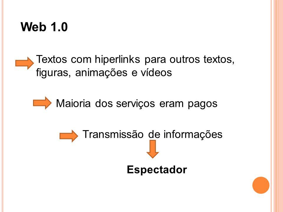Web 1.0 Textos com hiperlinks para outros textos, figuras, animações e vídeos. Maioria dos serviços eram pagos.