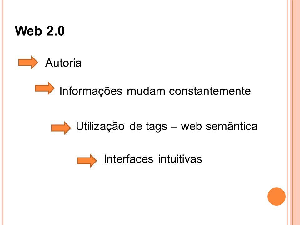 Web 2.0 Autoria Informações mudam constantemente