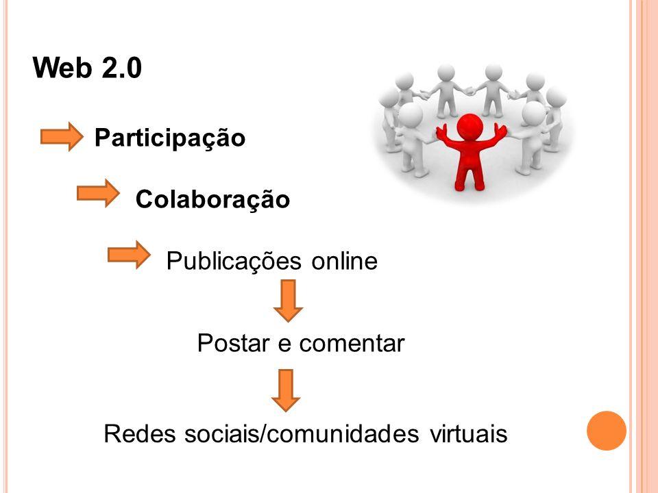 Redes sociais/comunidades virtuais