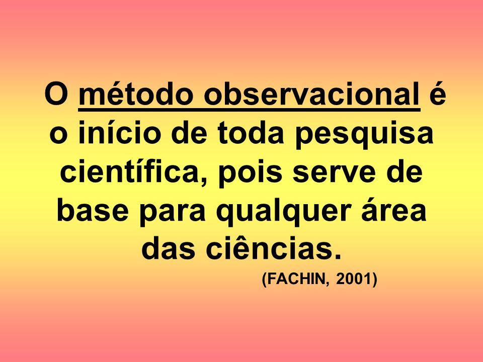 O método observacional é o início de toda pesquisa científica, pois serve de base para qualquer área das ciências.